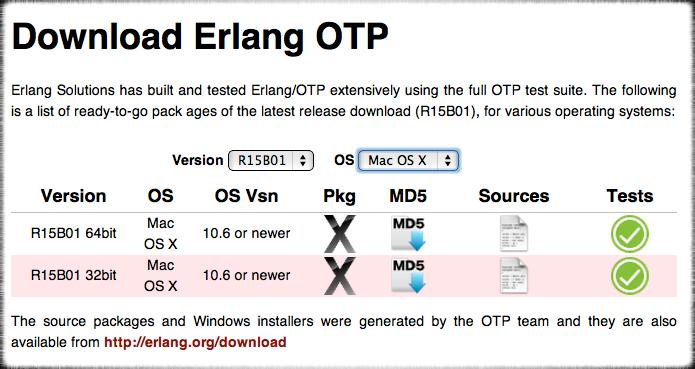 Resource holon model for the erlang/otp implementation. | download.